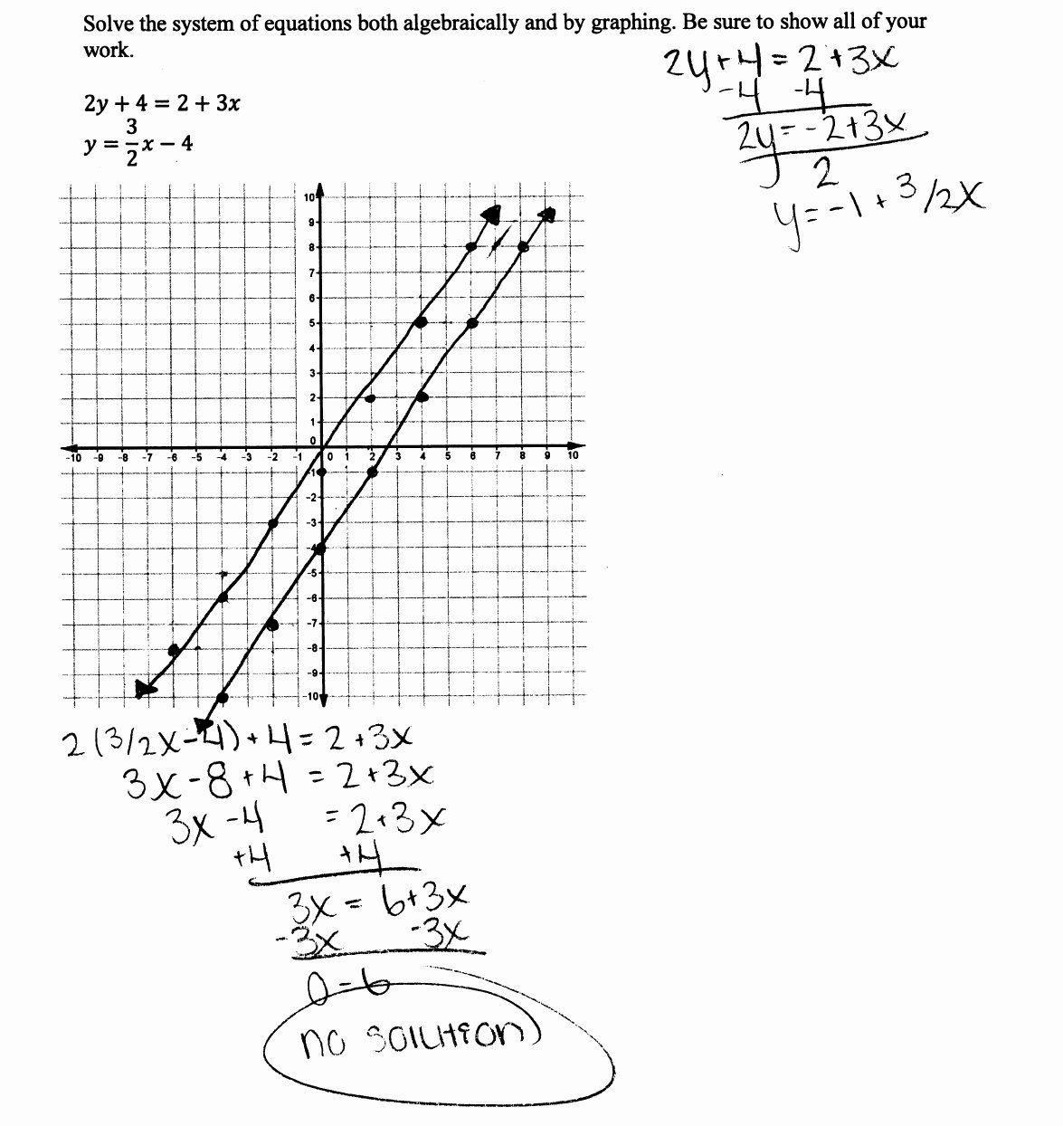 Solve by Elimination Worksheet Unique solving A System Of Equations 1