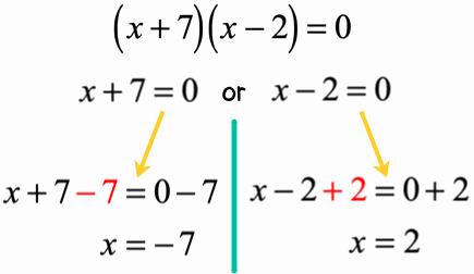 Solve Quadratics by Factoring Worksheet Awesome solving Quadratic Equations by Factoring Method Chilimath