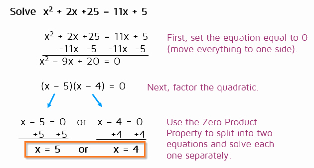 Solve Quadratics by Factoring Worksheet Elegant solving Quadratic Equations by Factoring Kate S Math Lessons
