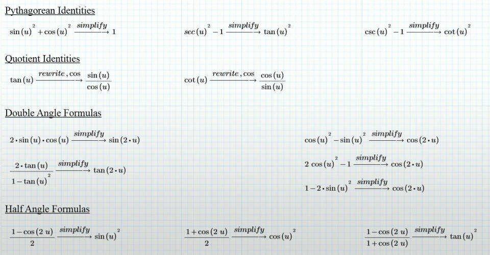 Solve Trig Equations Worksheet Awesome solving Trigonometric Equations Worksheet