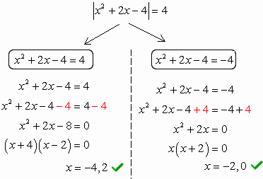 Solving Absolute Value Equations Worksheet New solving Absolute Value Equations Chilimath