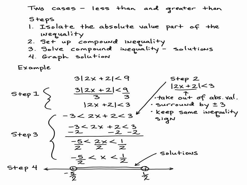 Solving Absolute Value Inequalities Worksheet Elegant Absolute Value Inequalities Worksheet