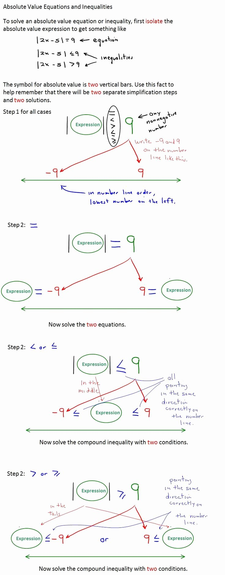 Solving Absolute Value Inequalities Worksheet Lovely Best 25 Absolute Value Ideas On Pinterest