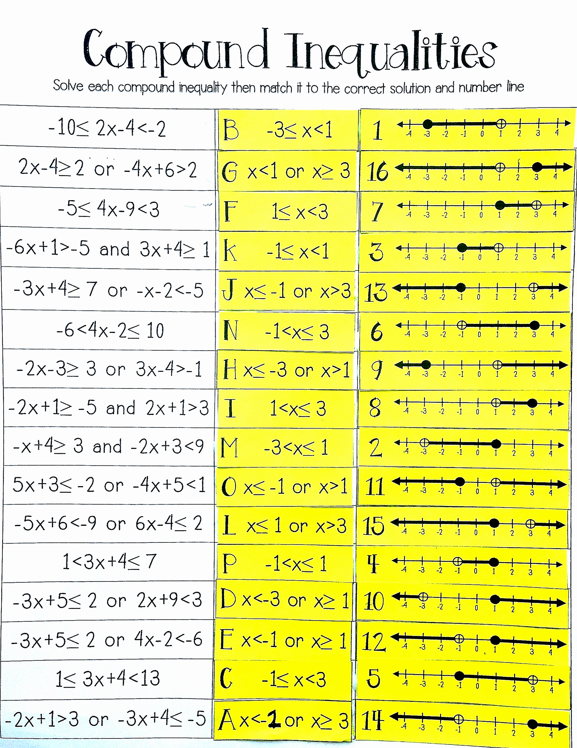 Solving Compound Inequalities Worksheet Best Of Pound Inequalities Card Match Activity