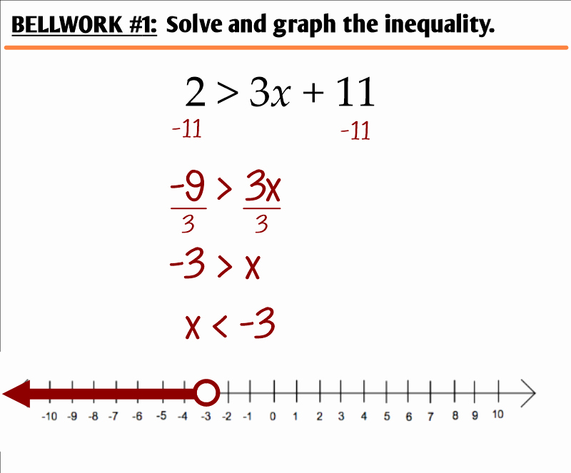 Solving Compound Inequalities Worksheet Elegant 2 5 solving Pound Inequalities Ms Zeilstra S Math