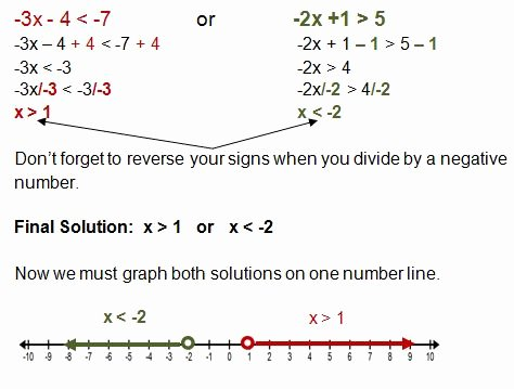Solving Compound Inequalities Worksheet Lovely solving Pound Inequalities