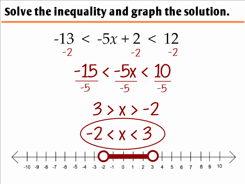 Solving Compound Inequalities Worksheet Unique 2 5 solving Pound Inequalities Ms Zeilstra S Math
