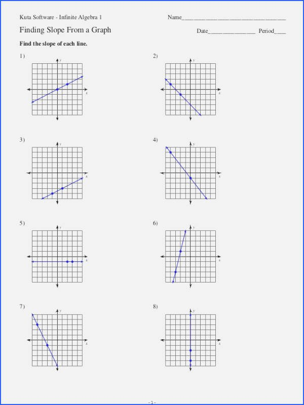 Solving Equations and Inequalities Worksheet Awesome solving and Graphing Inequalities Worksheet Answer Key