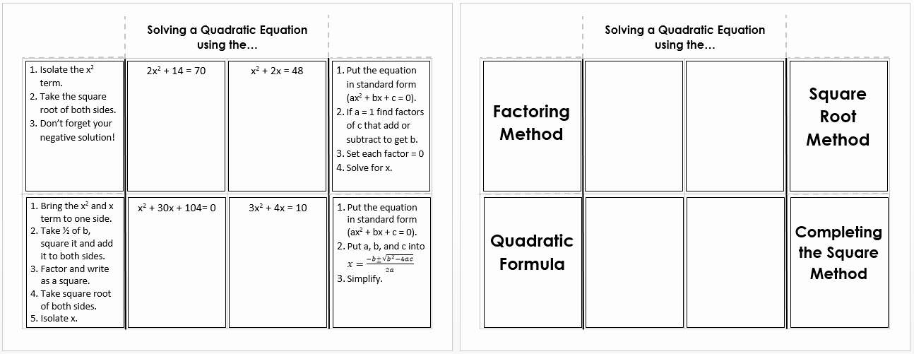 Solving Equations by Factoring Worksheet Elegant Factoring