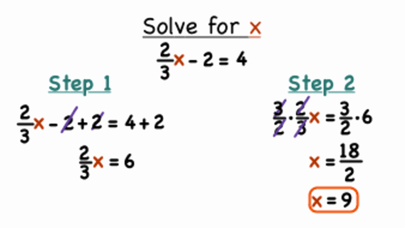 Solving Equations with Fractions Worksheet Unique solving E Step Equations with Fractions Worksheet Pdf