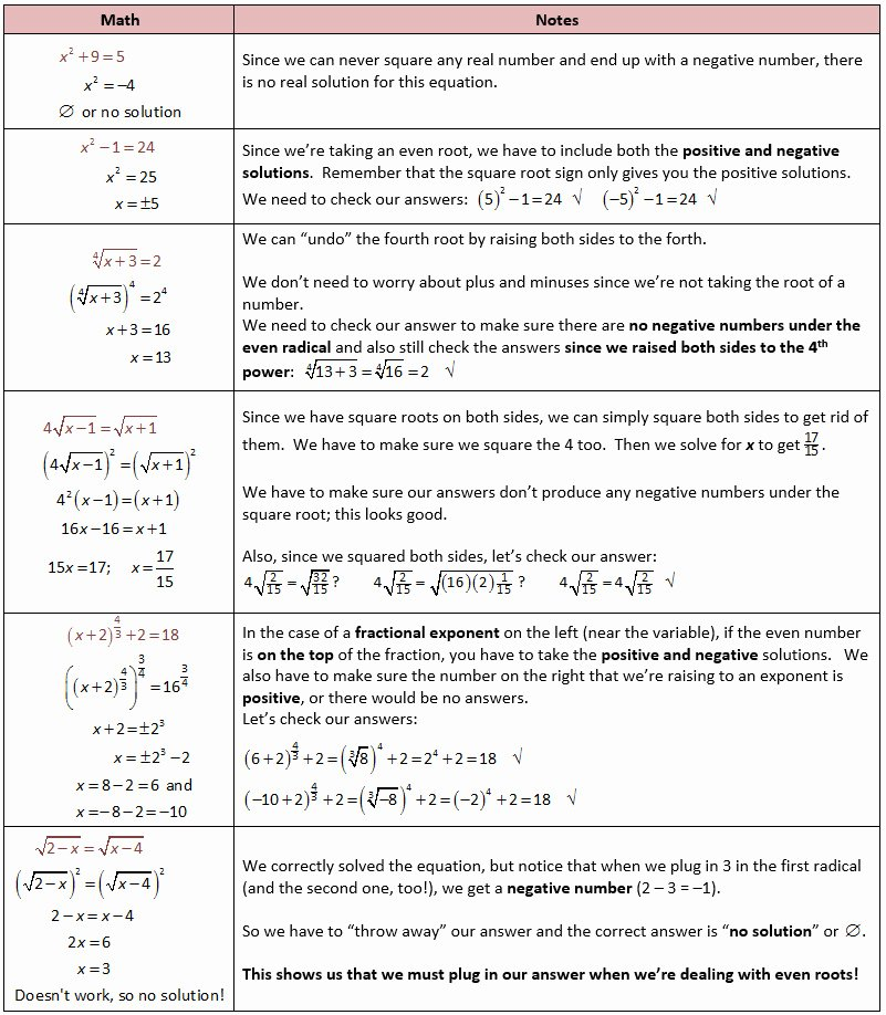 Solving Exponential Equations Worksheet Elegant Exponential Equations Worksheet