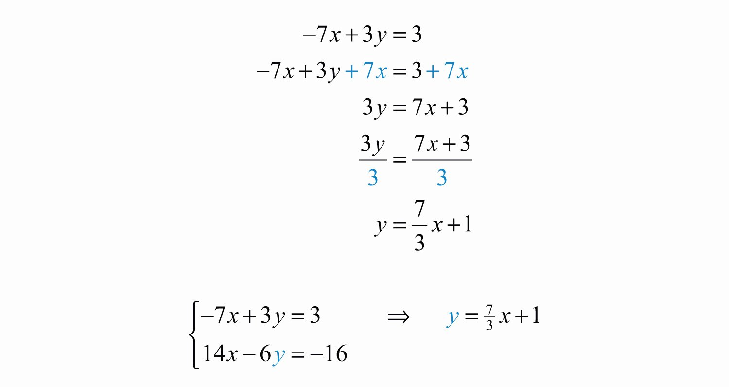 Solving for Y Worksheet Luxury solving Linear Systems by Substitution