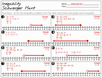 Solving Inequalities Worksheet Answer Key Beautiful solving and Graphing Inequalities Foldable and Scavenger
