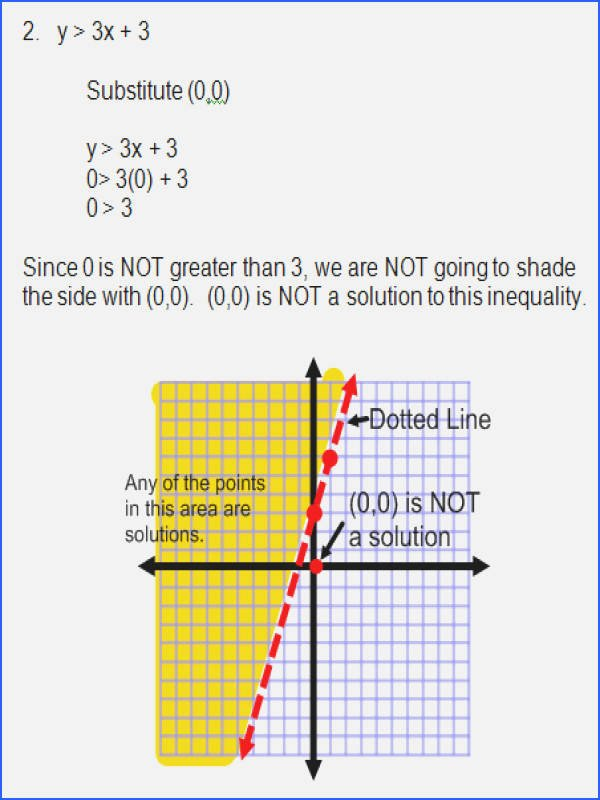 Solving Inequalities Worksheet Answer Key Lovely solving and Graphing Inequalities Worksheet Answer Key