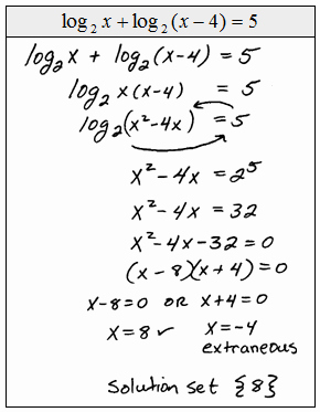 Solving Logarithmic Equations Worksheet Luxury solving Exponential and Logarithmic Equations Worksheet