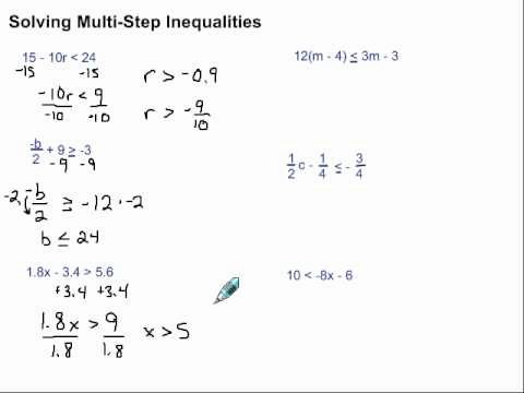 Solving One Step Inequalities Worksheet Best Of Learn How to solve Inequalities