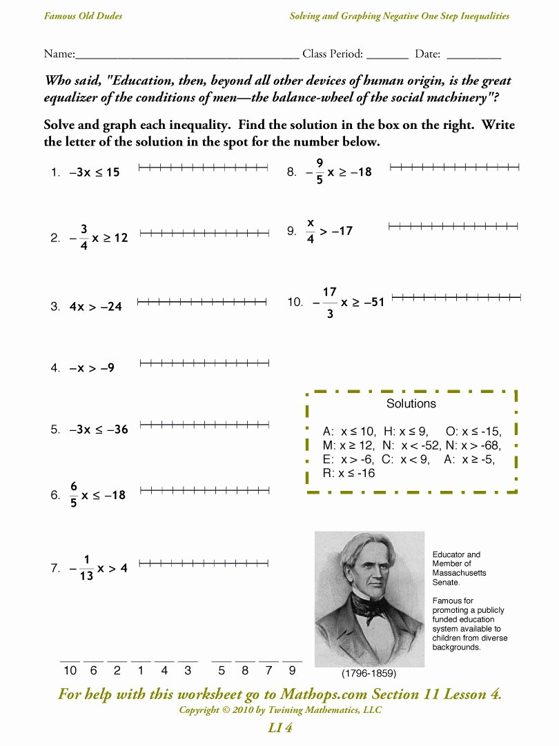 Solving One Step Inequalities Worksheet Unique Li 4 solving and Graphing Negative E Step Inequalities