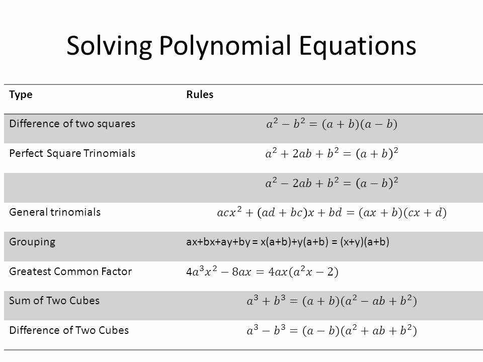 Solving Polynomial Equations Worksheet Answers Best Of solving Polynomial Equations Worksheet