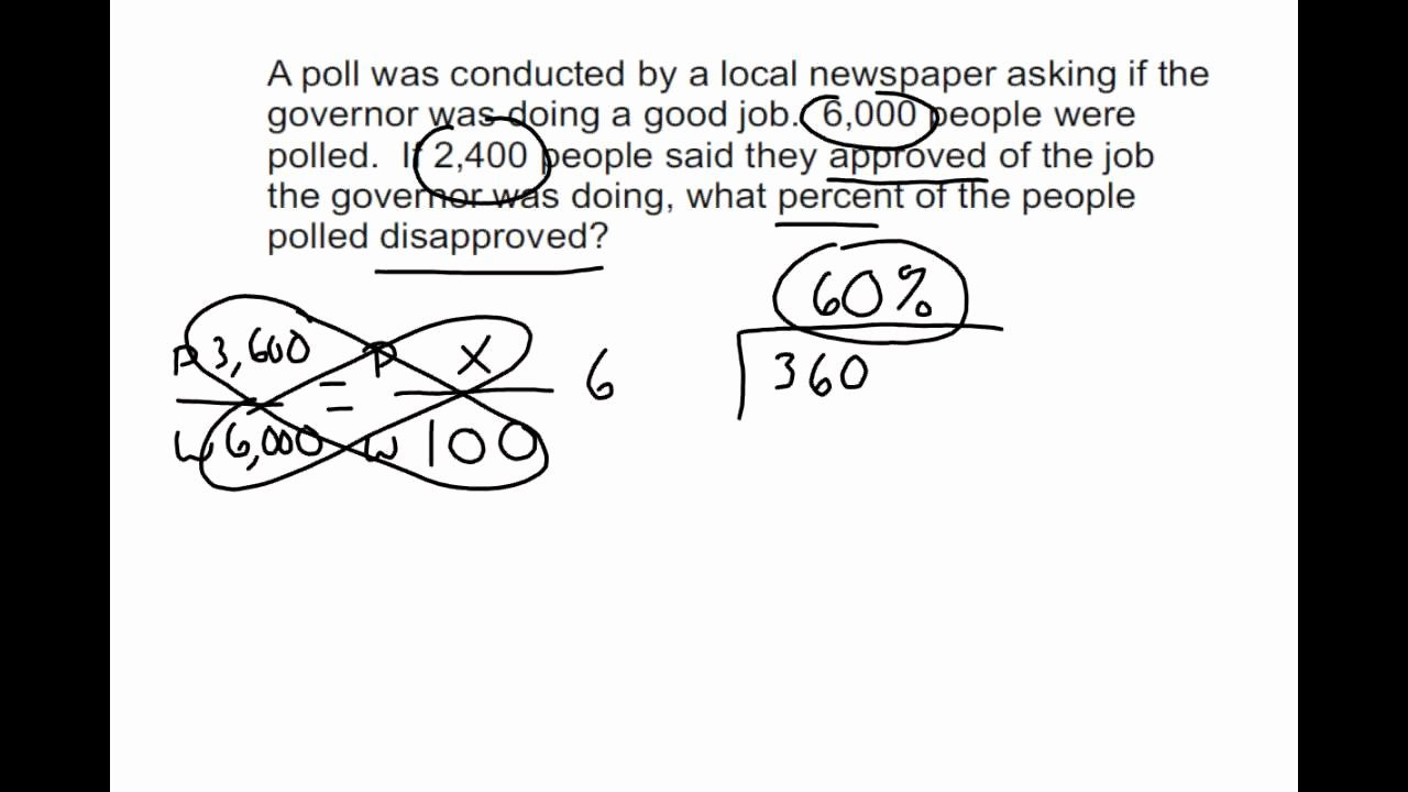 Solving Proportions Word Problems Worksheet Best Of ️ Using Proportions to solve Percent Problems Keplarllp
