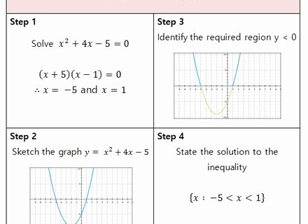 Solving Quadratic Inequalities Worksheet Beautiful Quadratic Inequalities solving Quadratic Inequalities