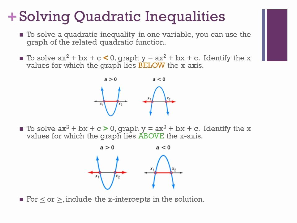 Solving Quadratic Inequalities Worksheet Inspirational Graphing Quadratic Inequalities Calculator Line 100