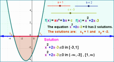 Solving Quadratic Inequalities Worksheet Lovely Geogebrawiki Quadratic Inequalities