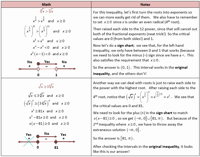 Solving Rational Inequalities Worksheet Best Of Precalculus Worksheet 3 solving Rational Equations and