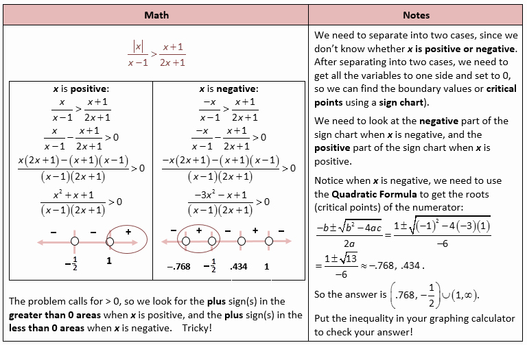 Solving Rational Inequalities Worksheet Fresh solving Absolute Value Equations and Inequalities – She