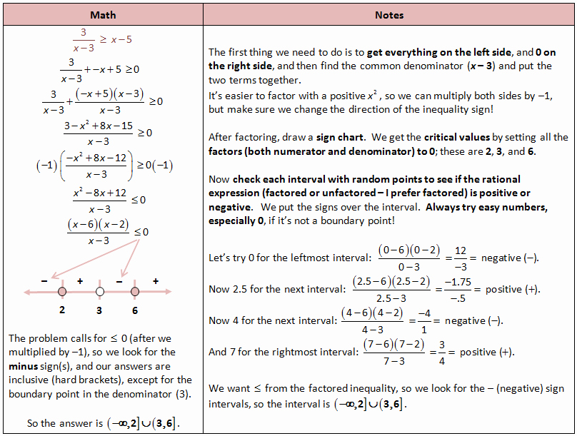 Solving Rational Inequalities Worksheet New solving Plicated Rational Inequalities with Sign Chart