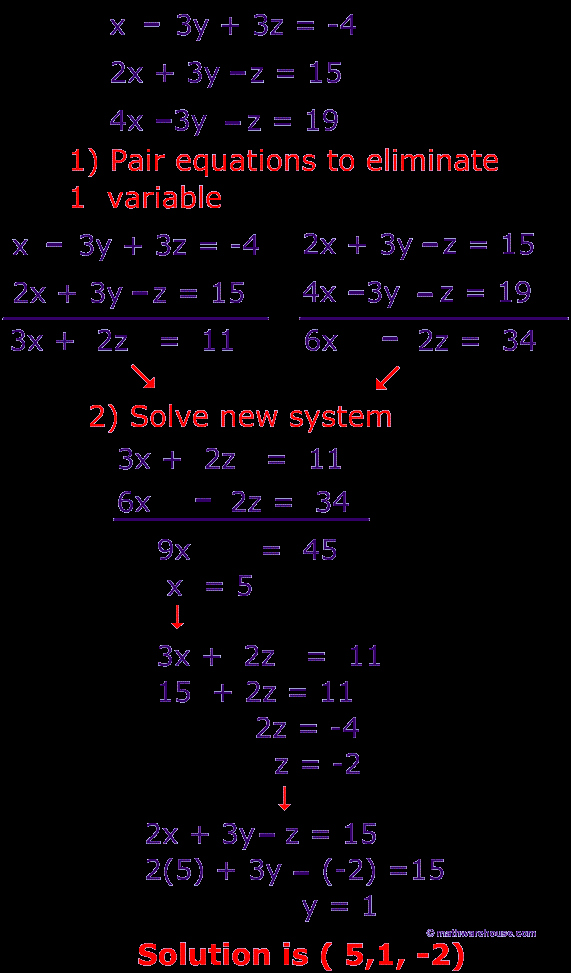 Solving System by Elimination Worksheet Best Of How to solve Systems Of 3 Variable Equations Using