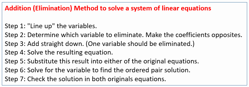 Solving System by Elimination Worksheet Unique solving Systems Of Equations with Fractions or Decimals