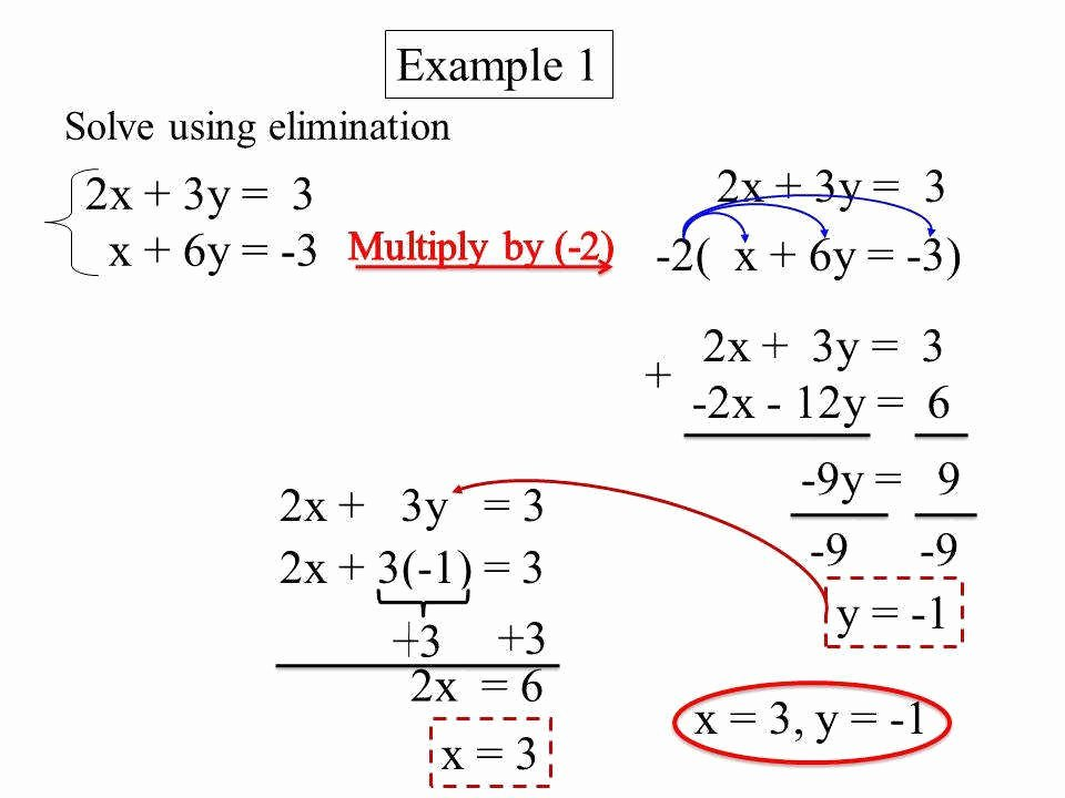 Solving Systems by Elimination Worksheet New solving Systems by Elimination Worksheet