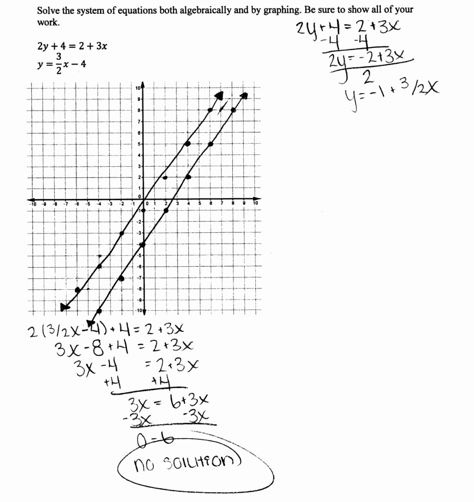 Solving Systems by Graphing Worksheet Best Of solving Systems Equations by Graphing Worksheet Answer