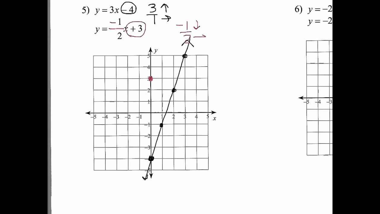 Solving Systems by Graphing Worksheet Elegant Systems by Graphing Worksheet