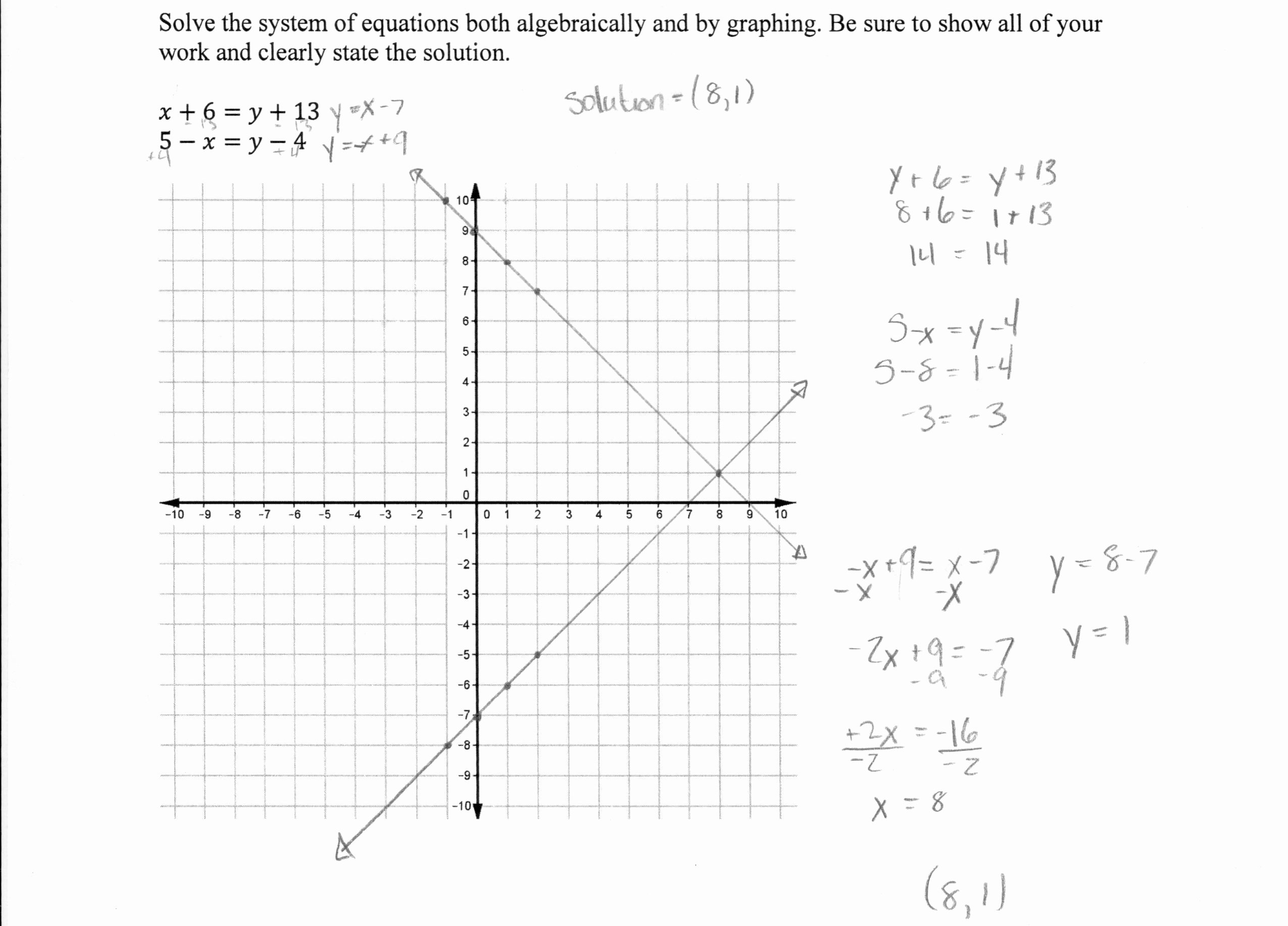 Solving Systems by Graphing Worksheet Fresh solving A System Of Equations 2