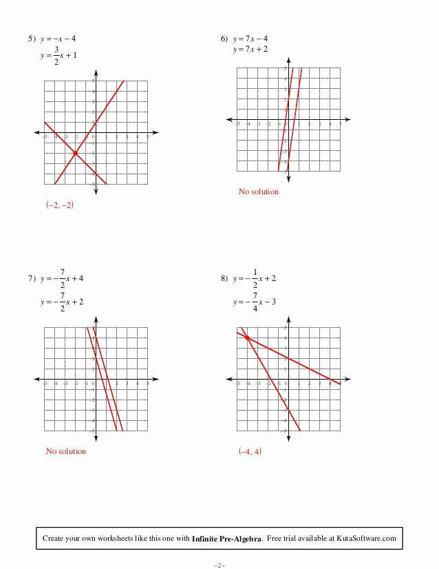 Solving Systems by Graphing Worksheet New System Inequalities Worksheet
