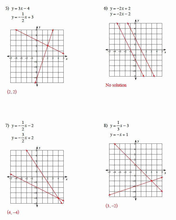 Solving Systems by Graphing Worksheet New Systems Equations Graphing Worksheet