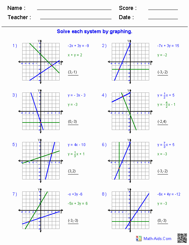 Solving Systems Of Equations Worksheet Inspirational solving Two Variable Systems Of Equations by Graphing
