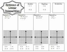 Solving Systems Of Inequalities Worksheet Fresh Systems Of Equations and Inequalities Algebra 1