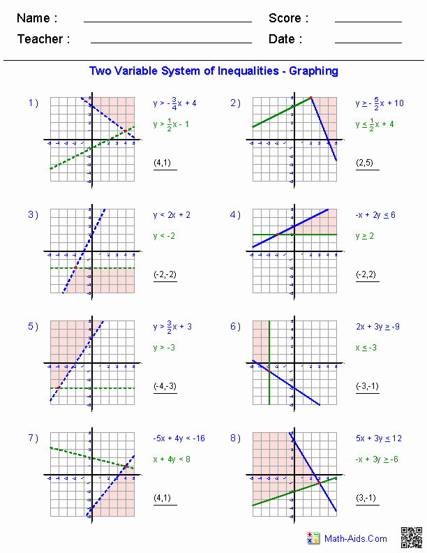 Solving Systems Of Inequalities Worksheet Inspirational Algebra 1 Worksheets