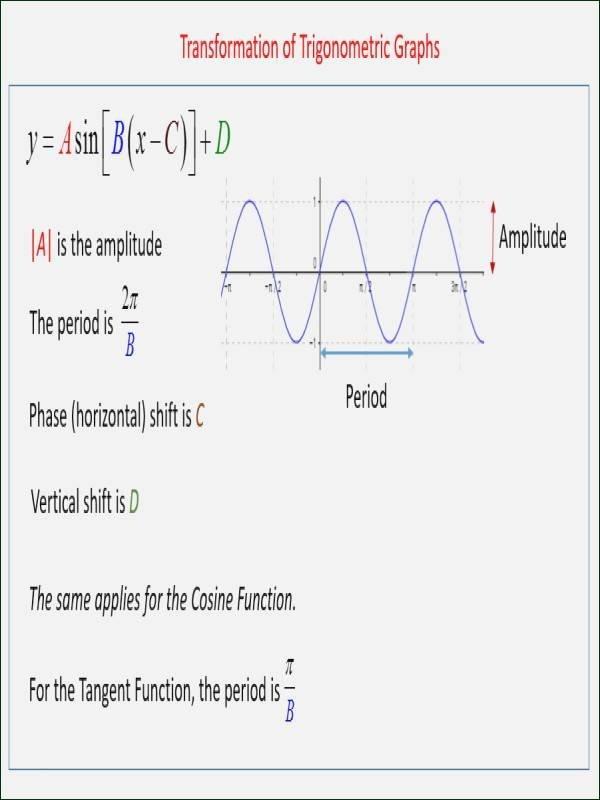 Solving Trig Equations Worksheet Best Of solving Trig Equations Worksheet