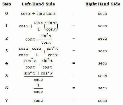 Solving Trigonometric Equations Worksheet Answers Inspirational Trig Equations Worksheet