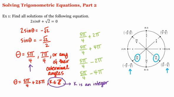 Solving Trigonometric Equations Worksheet Answers Lovely April 2018 – Kipp Renaissance High School