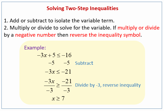 Solving Two Step Inequalities Worksheet Unique solving Inequalities Examples solutions Videos