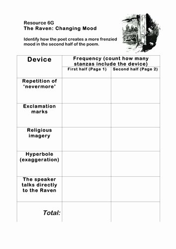 Sound Devices In Poetry Worksheet Lovely Poetic Devices Worksheet