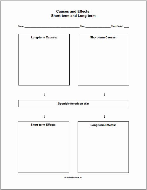 Spanish American War Worksheet Best Of Here to Print