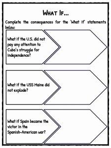 Spanish American War Worksheet Inspirational Spanish American War Facts Worksheets & Key events for Kids