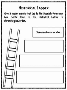 Spanish American War Worksheet Luxury Spanish American War Facts Worksheets & Key events for Kids