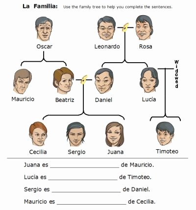 Spanish Family Tree Worksheet Inspirational 11 Best Spanish Images On Pinterest