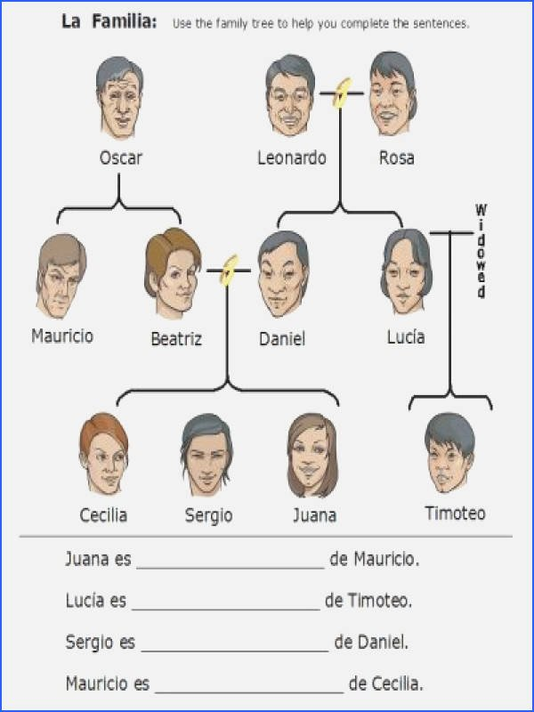 Spanish Family Tree Worksheet Lovely La Familia Worksheets